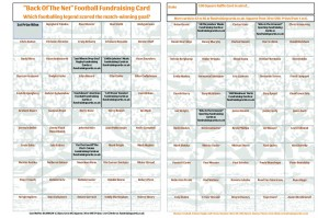 1 x A3 `Back Of The Net` Football Fundraising Raffle Ticket / Draw Cards / Scratchcards